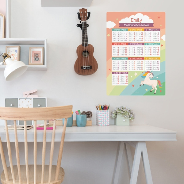 Educational Poster - Times Tables 1-10